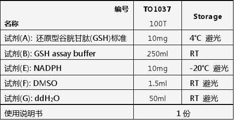 还原型谷胱甘肽检测试剂盒(DTNB速率比色法)