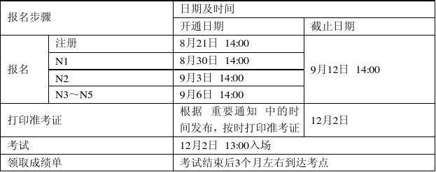 2005年日语一级听力_2012年12月日语等级一级考试报名时间_word文档在线阅读与下载_文档网