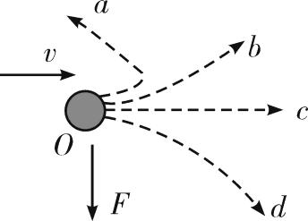 高二物理学业水平测试专题复习(曲线运动1)答案