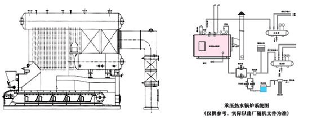 szl系列布置锅炉空调系双锅筒水管组装燃煤蒸图纸结构纵向图片