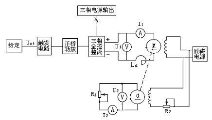实验三 开环直流调速系统Matlab仿真