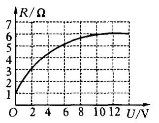 高中物理电学实验专题训练