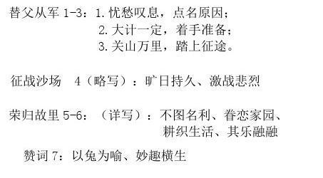 10_木兰诗_教学设计_教案柔道王蕊图片
