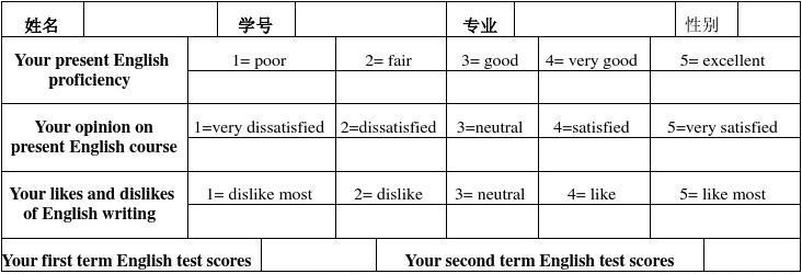 Questionnaire+for+English+writing(原稿)