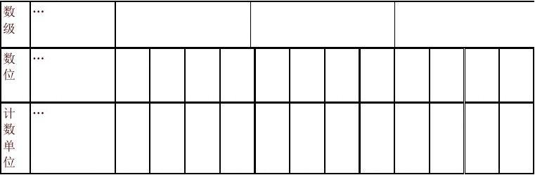 新人教版小学四年级数学上册专项练习:基本数学概念题