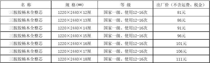 建筑模板价格一览表