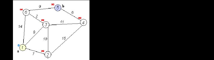 最短路径―dijkstra算法和floyd算法