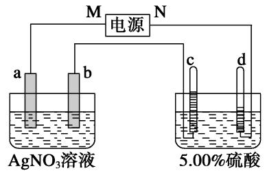 (4)若平衡温度,则升高时b,c的浓度之比艺术学高中么好图片