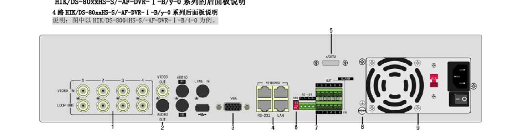 海康威视网络硬盘录像机使用手册v2.1_090401[1]图片