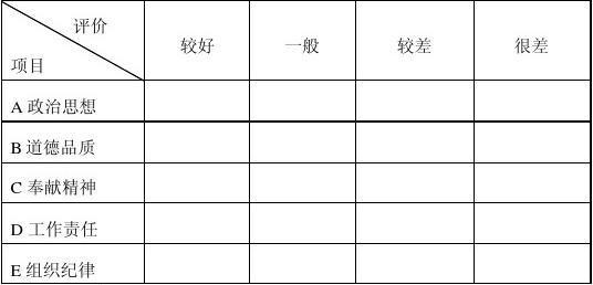 问卷一:毕业生就业单位领导填写[1]
