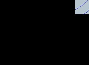 锥齿轮proe参数化建模图片