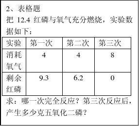 专题化学方程式计算题底数同初中相乘幂数学教案初中