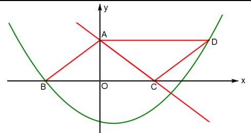 【压轴题 精讲特训】挑战2014数学中考压轴题:由面积产生的函数关系问题(含2013试题,含详解)答案