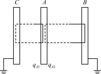 《新编基础物理学》 第十章习题解答和分析答案