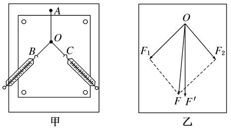 (2)本实验采用的科学方法是________.