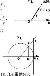 高中88必发国际娱乐三角函数知识点总结实用版[1]