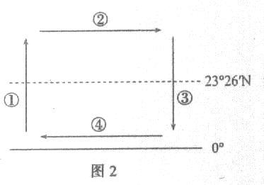 上饶中学高中地理学业水平考试模拟卷1