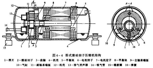 5匹空调压缩机基本都是涡旋式,松下和美芝有旋转式的压缩机,但是最大图片