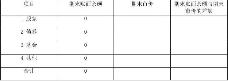 2013财务报表附注