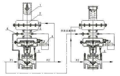 免费文档 所有分类 工程科技 机械/仪表 自力式带指挥器减压阀-上海好图片