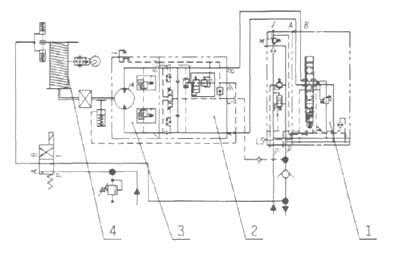 900t提梁机起升卷扬系统两种平衡阀的比较