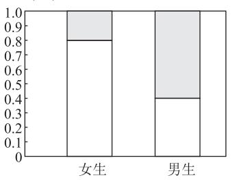 【全国百强校word】河北省衡水中学2018届高三高考猜题卷(一)文数试题