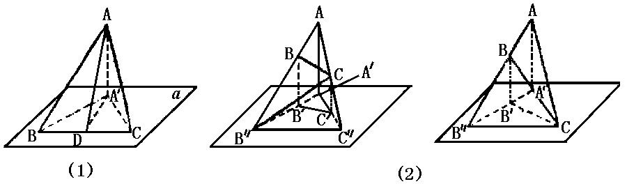 高中立体几何典型500题附加题题库及解析(十二)(551~600题)