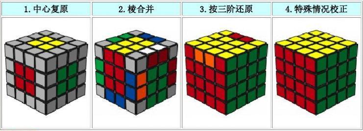 四阶魔方公式
