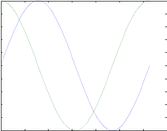 二维图绘制_Matlab-plot怎么字体ai设计ps像一样图片