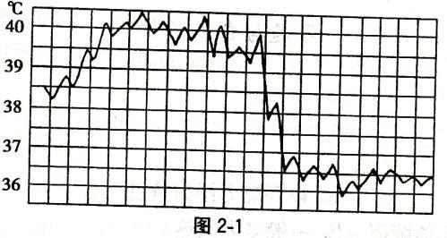 省技能竞赛基础部分测试题 (C)卷第四轮健康评估C卷