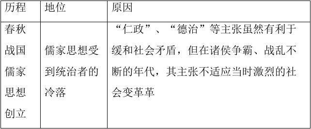 2019届高考历史十大热点知识考前预测(精华版)