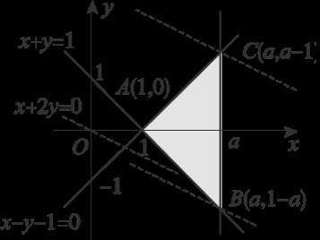 2016届高考数学(文)一轮复习跟踪检测:6-3+二元一次不等式(组)与简单的线性规划问题