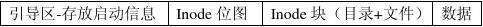 重庆工商大学unix编程刘波期末考试题全部是必考题