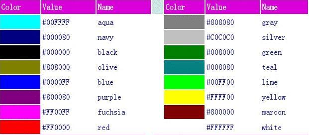 Ps常用颜色表