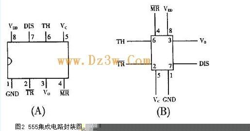 555定时器工作原理及应用引脚图