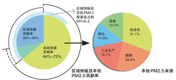 2015年1月2015届高三上学期期末统考(广东版)地理卷(正式考试版)