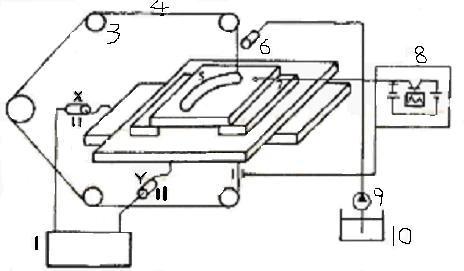 线切割机床的设计说明书图片