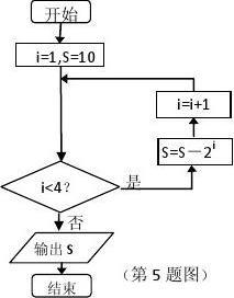 高中数学综合模拟题一