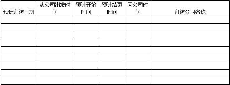 外出拜访登记表(招聘部)(2)(1)