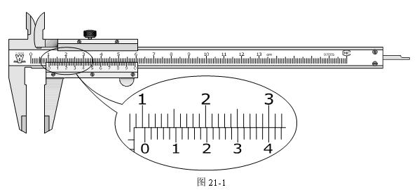 游標卡尺和螺旋測微器讀數專項練習學生版答案圖片