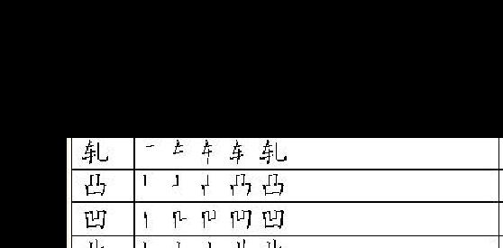 汉字书写笔画名称表_笔画易错字表,笔顺易错 汉字表