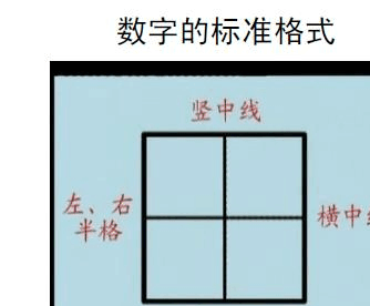 幼儿专用0-10数字书写标准格式图片