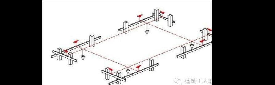施工放线步骤_土建房屋施工测量放线方法与技巧,从建筑物定位到封顶