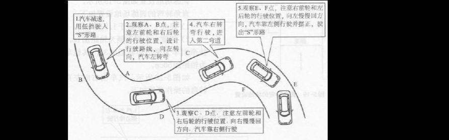 技巧图解曲线行驶泽碧克北京建筑设计图片