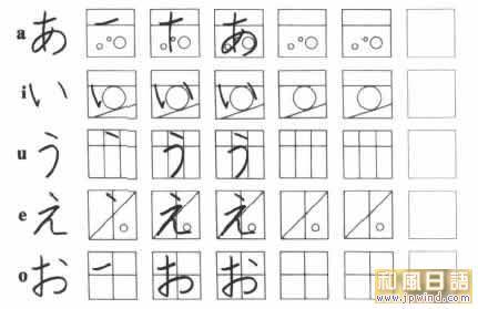 日语五十音图学习1_日语五十音图书写笔画_word文档在线阅读与下载_无忧文档