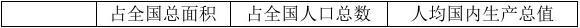 2019-2020年九年级政治上学期期中试题 粤教沪科版