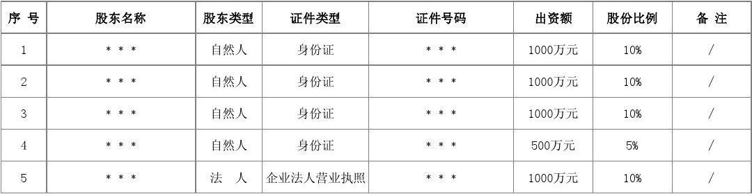 股东名册(我方)