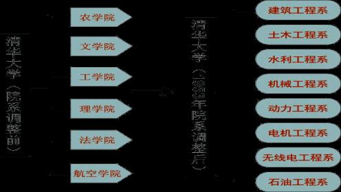 2012-2013期末考试
