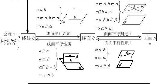 方法立体几何证明等级及高中南宁市区高中例题图片