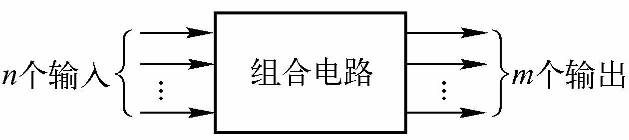 考研数电ppt第三章